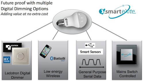 smartexite2