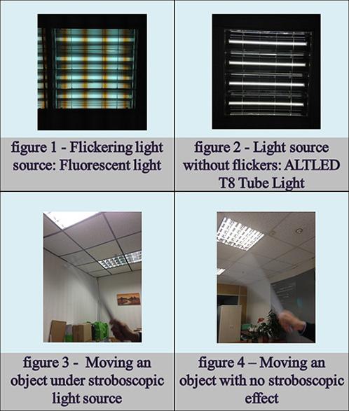 Figures 1-4: Stroboscopic effect explained